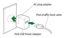 Ipod USB Adapter and cable