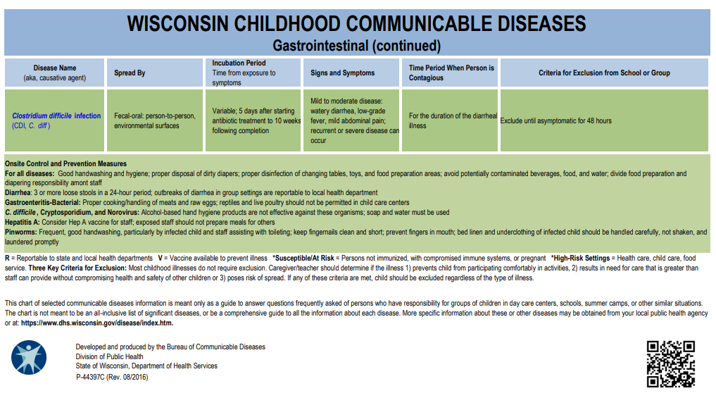 Wisconsin Childhood Communicable Diseases, Gastrointestinal continued