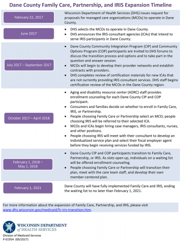 Dane County Long Term Care Expansion Timeline
