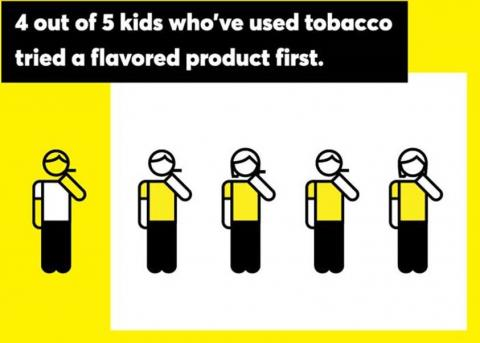 Illustration of five kids: Four out of five kids who've used tobacco tried a flavored product first