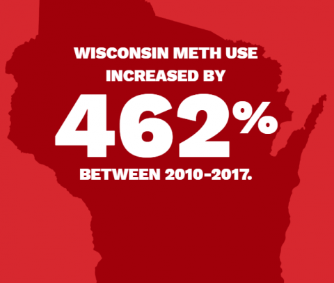Meth Use Graphic: Wisconsin Meth Use Increased by 462% between 2010-2017