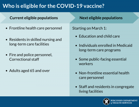 Who is eligible for the COVID-19 vaccine?