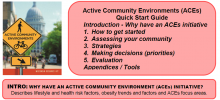 Cover for Active Community Environments Guide