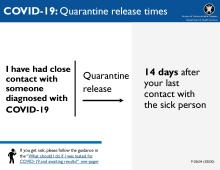 COVID-19 Quarantine release times after close contact with someone diagnosed P-02634