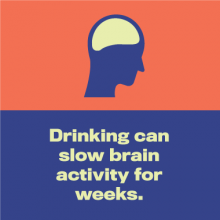 Human head above text that says drinking can slow brain activity for weeks