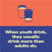 Two drinking glasses above text that says when youth drink, they usually drink more than adults do