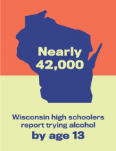 A map of Wisconsin with the text nearly 42,000 above text that says Wisconsin high school students report trying alcohol by age 13