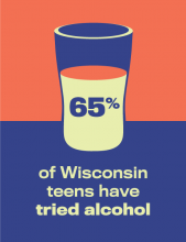 A drinking glass filled with liquid labeled with 65 percent above text that says of Wisconsin teens have tried alcohol