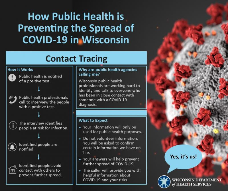 Contact Tracing: How Public Health is Preventing the Spread of COVID-19 in Wisconsin
