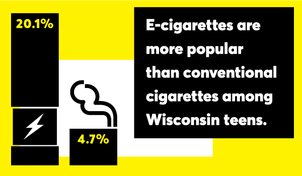 e-Cigarettes are Popular